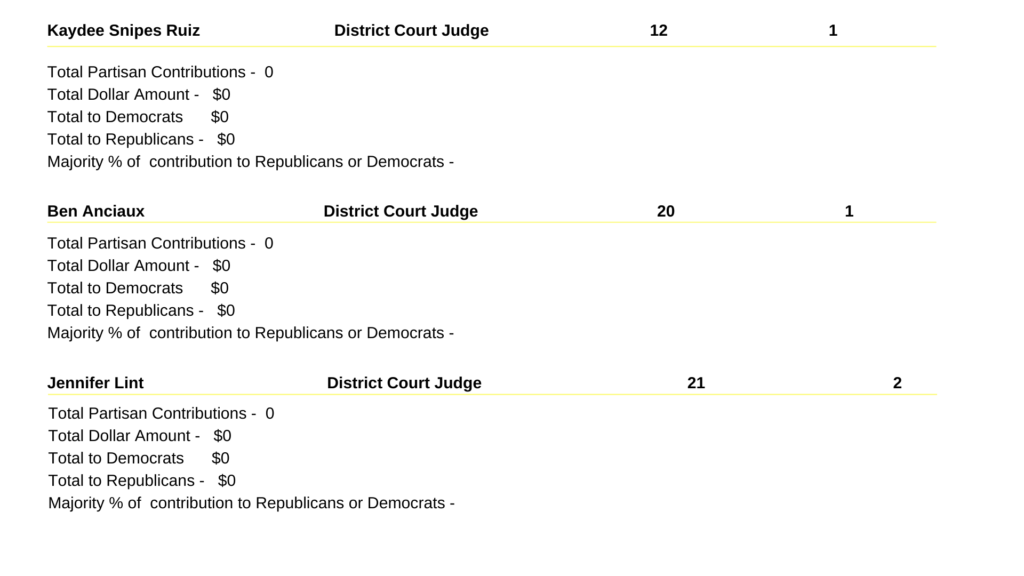 This image has an empty alt attribute; its file name is 2020-Dist.-Court-Judicial-Candidate-Campaign-11-1024x576.png
