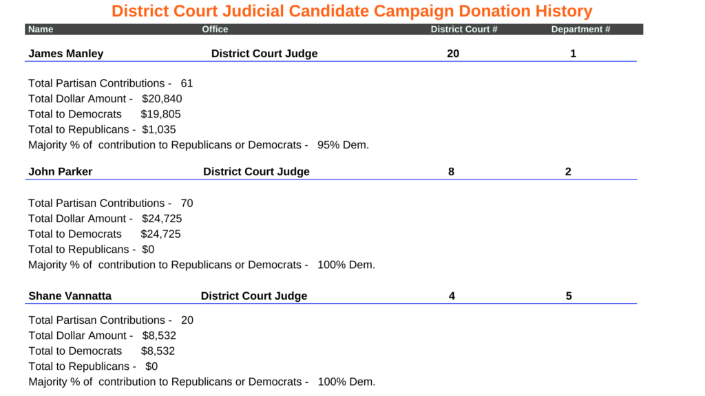 This image has an empty alt attribute; its file name is 2020-Dist.-Court-Judicial-Candidate-Campaign-8-1024x576.png