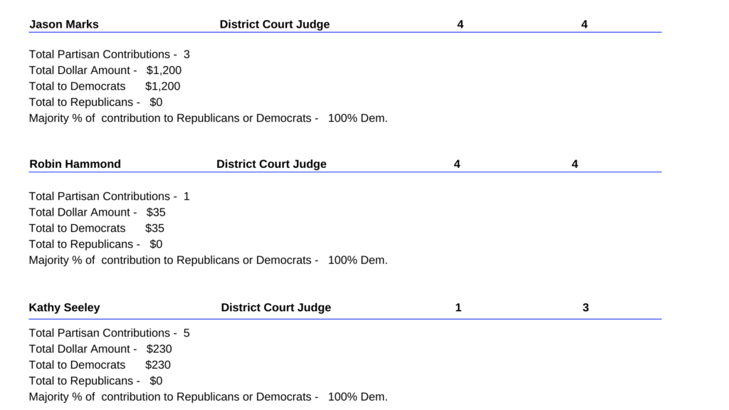 This image has an empty alt attribute; its file name is 2020-Dist.-Court-Judicial-Candidate-Campaign-9-1024x576.png